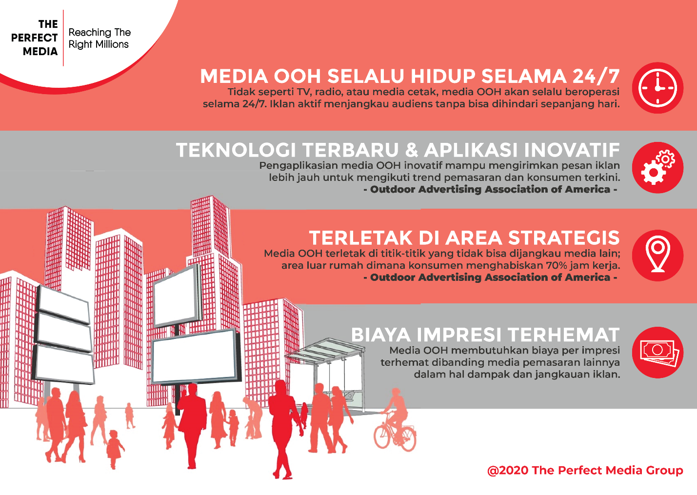 Media OOH Sangat Efektif sebagai Media Promosi 24 Jam Setiap Hari. Sumber: The Perfect Media
