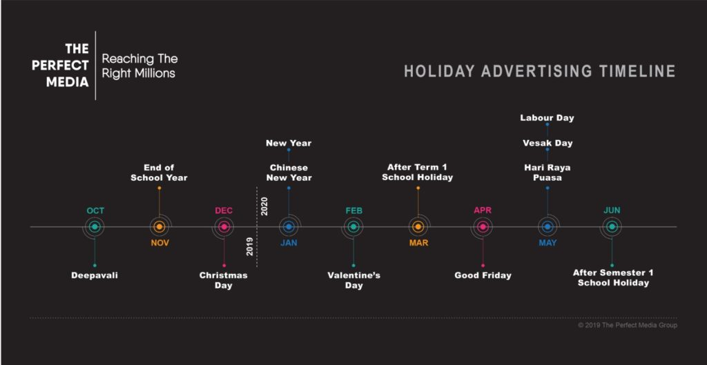 Holiday Outdoor Advertising
