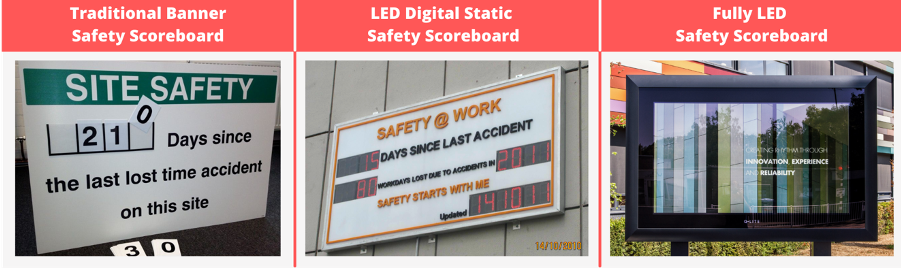 How a safety signage is an investment for your company